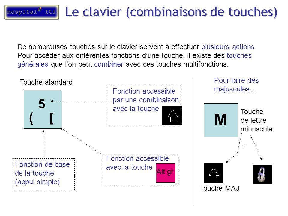 M Le clavier (combinaisons de touches) 5 ( [